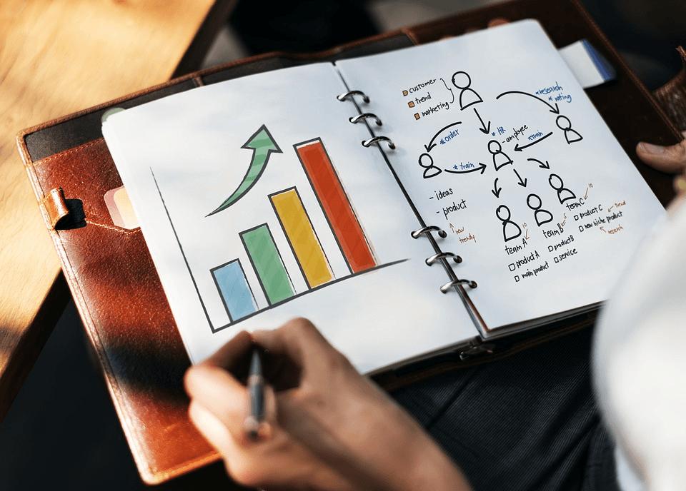 Как выбрать подходящую для себя стратегию Форекс?